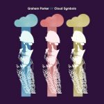THE REALITY BEHIND GRAHAM PARKER'S NEW ALBUM, CLOUD SYMBOLS